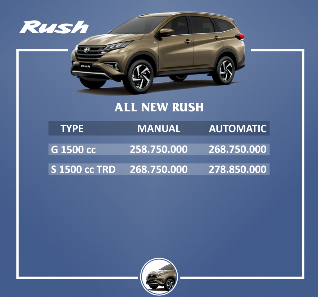 Review Toyota Rush